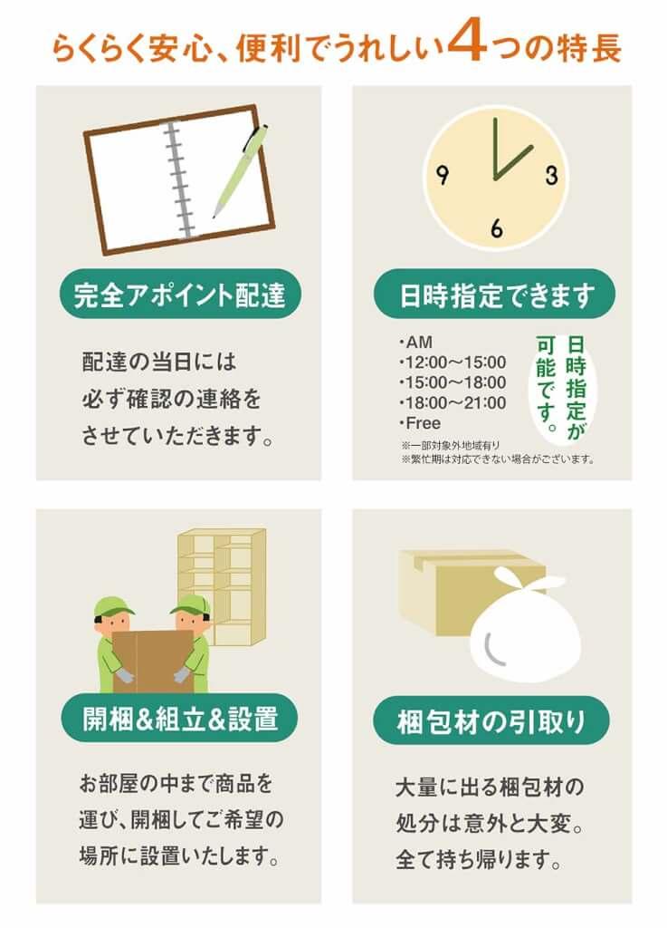 """""""家具の配送方法""""/"""